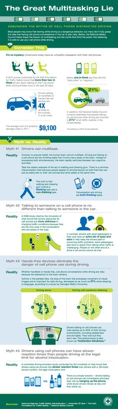 April is National Distracted Driving Awareness Month | Check out the info-graphic provided by the National Safety Council - Debunking the Myths of Cell Phone Distracted Driving | Virginia Personal Injury Lawyer www.serpefirm.com