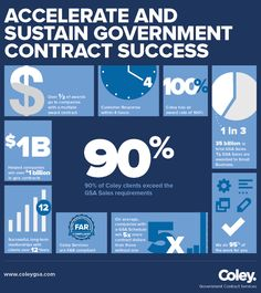 16 Government Contracting Ideas Government Contract Things To Sell