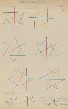 Paul Klee, Mekanische Variation, 1925-1930