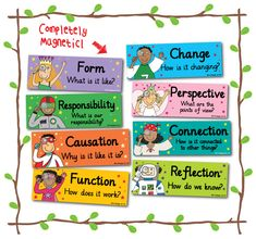 PYP Key Concepts Magnetic Signs
