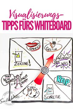 visualisierungstipps_whiteboard