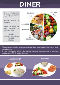 Healthy Plate, Nutrition, Plates, Vegan, Fitness, Food, Sport, Crossfit, Lifestyle