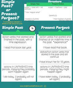Simple Past vs Present Perfect