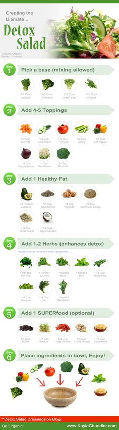 Creating the Ultimate Detox Salad.. plus DIY Healthy Salad Dressings included...saving this image to my phone!