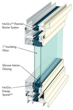 """Architectural window (AW) High thermal performance Casement outswing configuration Blast mitigation, hurricane resistance  STANDARD FEATURES: NexGen Thermal Barrier System™ NexGen Energy Spacer™ 1"""" insulating glass unit Concealed stainless steel hinges White bronze cam handles and strikes  Unmatched energy efficiency Outstanding air and water performance Dual color or dual finish available Versatility to accommodate custom field applications Durable AW life cycle tested to new AAMA Standard"""