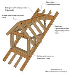 A Frame House Plans, A Frame Cabin, House Floor Plans, Tiny House Cabin, Cabin Homes, Roof Design, House Design, Framing Construction, Timber Structure