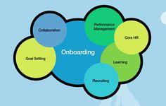 Engage your new hires&increase their productivity through #SuccessFactors Onboarding  program: https://www.youtube.com/watch?v=q8hx6sx1nQI&index=4&list=PL43C9A1D9B65F6EC0&utm_content=buffer93711&utm_medium=social&utm_source=pinterest.com&utm_campaign=buffer