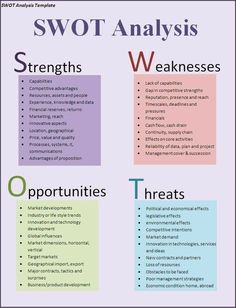 SWOT analysis for business planning and project management. Entrepreneurs should… SWOT analysis for business planning and project management. Entrepreneurs should evaluate Strengths, Weaknesses, Opportunities and Threats when considering a venture. Business Planning, Business Tips, Business School, Career Planning, Startup Business Plan, Small Business Plan, Business Coaching, Business Products, Starting A Business