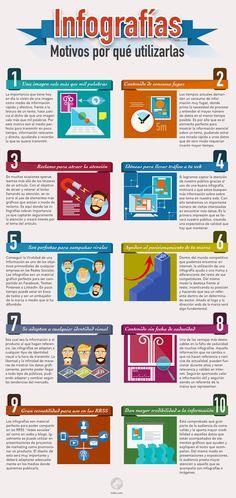 #infografía #Infographic #SocialMedia  Motivos por qué utilizar Infografías en tus proyectos en las Redes Sociales