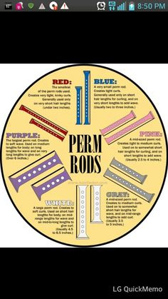 different types of perm rods to create different looks
