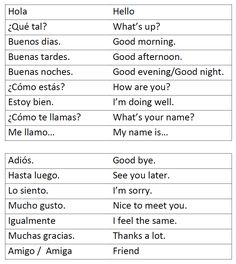 Printables Spanish Greetings Worksheet spanish the ojays and mind maps on pinterest greetings