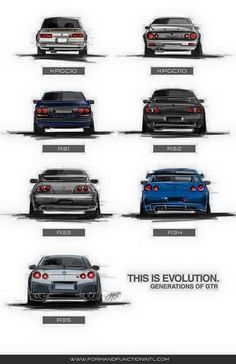 Tuner Cars, Jdm Cars, Nissan Gtr Skyline, Power Wheels, Import Cars, Car Engine, Amazing Cars, Cars And Motorcycles, Sketches