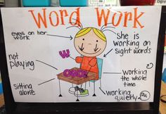 Word Work anchor chart. I love the idea of using Scrappin Doodles clipart to make cute anchor charts :)