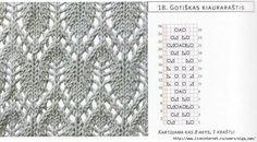 Image result for узоры для вязания для вязания шалей и палантинов спицами