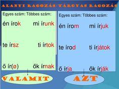 PPT - A SZÓFAJ A szavak csoportja, amelyet: jelentése, nyelvtani tulajdonsága (toldalékolhatósága) PowerPoint Presentation - ID:6741980