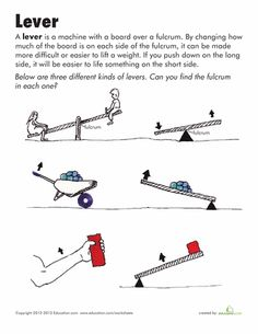 Simple machines on Pinterest | Worksheets, Wheels and Second Grade ...