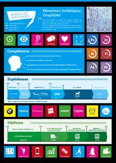 Le CV Windows 8 de Jean-Luc Ratiskol