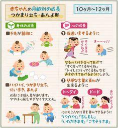 赤ちゃんの成長|いよいよあんよ!生後10ヶ月、11ヶ月、12ヶ月 赤ちゃんの成長を月齢で見比べ!10~12ヶ月の発育・変化 Kids Health, Raising Kids, Childcare, Baby Photos, Pregnancy, Parenting, Bebe, Children Health, Baby Pictures