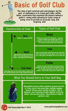 Basic of #Golf #Club