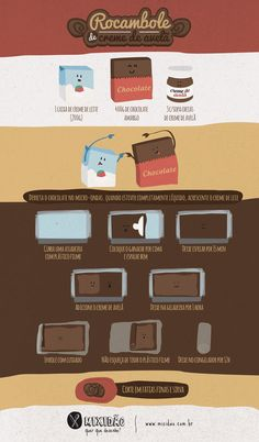 receita-infográfico de rocambole de nutella Nutella, Paleo Recipes, Cooking Recipes, Sweet Like Candy, Good Food, Yummy Food, Learn To Cook, Food Illustrations, Chocolate