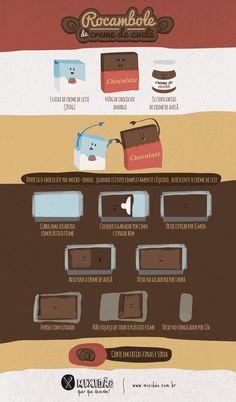receita-infográfico de rocambole de nutella