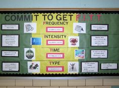 Commit to get F.I.T.T. Image