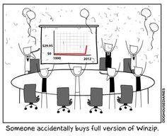 el comité de dirección de winzip celebrando una subida en las ventas :)