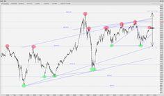 Why I am Planning to Liquidate my Full Portfolio of Singapore Stocks