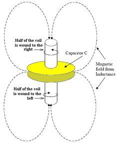 Vladimir Utkin's Free-Energy Secrets - March 2012
