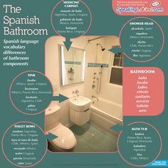 The Spanish Bathroom | 9 words in Spanish for bathroom #learnspanish Plus 25 additional vocabulary words for bath tub, sink, medicine cabinet, shower head, toilet bowl and toilet paper. #bathroom #restroom