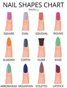 Different Acrylic Nail Shapes, Types Of Nails Shapes, Different Colour Nails, Ombre Nail Designs, Cool Nail Designs, Shape Chart, Nail Drawing, Pointy Nails, Glitter Nail Polish