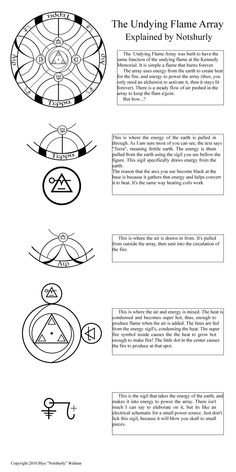 Undying Flame Array Explained by Notshurly.deviantart.com on @DeviantArt