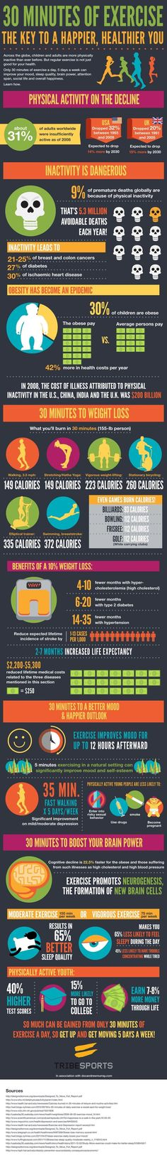 30 Minutes of Exercise: The key to a happier, healthier you! #infographic Check out the website for more