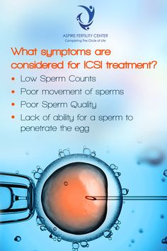 What symptoms are considered for ICSI treatment? - Low Sperm Counts - Poor movement of sperms - Poor Sperm Quality - Lack of ability for a sperm to penetrate the egg Ivf Center, Fertility Center, Circle Of Life, Pcos, Egg, Eggs, Cycle Of Life, Egg As Food