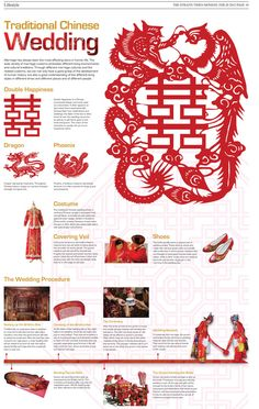 Traditional Chinese Wedding Infographic on Behance - in China red is an important color, there is much symbolic in everything