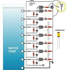 If you are finding your loft water tank overflowing quite frequently and difficult to monitor, then perhaps its time you attached this simple home made water level indicator to your water tank. Learn the entire building procedure here in Bright Hub. Circuit diagram included.