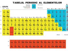 Tabelul Periodic Searches related to Tabelul Periodic Tabelul Periodic al Elementelor Tabelul Periodic al Elementelor Pdf Tabelul Periodic Hd Tabelul Periodic Pdf Tabelul Periodic Chimie Tabelul Pe… Period, Education, Women's Fashion, Journal, Film, Google, Tattoo, Chemistry