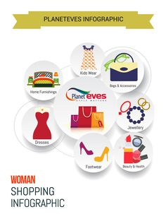 Planeteves Com Best Online Shopping Store For Women Buy Online Women S Clothing