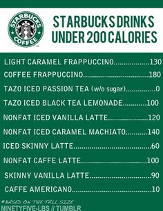 Starbucks low calorie drinks! And Americanos are my favorite - only - 10 calories, I guess I have to stop adding in cream!