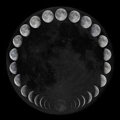 Moon cycle emphasizing fullness...