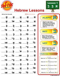 Hebrew Lesson One - Aleph, Bet and Vet and some of the vowels in Hebrew