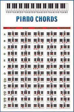 gambar tuts piano - Google Search