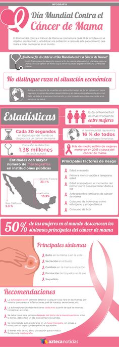 #Infografía Día Mundial contra el cáncer de mama Med School, Positive Vibes, Breast Cancer, Digital Marketing, Health Care, Health Fitness, Nutrition, Advice, Positivity
