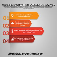Writing Informative Texts: CCSS.ELA-Literacy.W.8.2