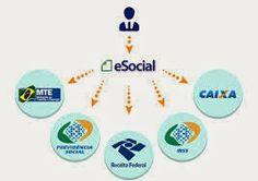 Carlos Aurélio Pereira.: Tudo pronto para o eSocial?