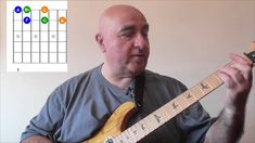 An explanation of thirds and sixths on the guitar, and how to use them in solos. For more information about my teaching, and my long career in music, here's . Guitar Chords And Scales, Guitar Chord Chart, Jazz Guitar, Guitar Songs, Music Lessons, Guitar Lessons, Guitar Youtube, Soloing, Music Theory