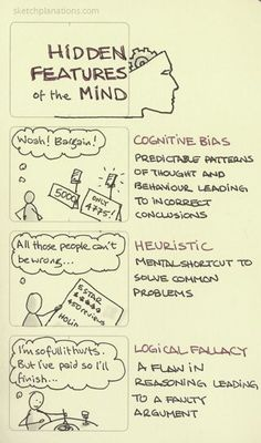 Cognitive bias heuristic logical fallacy: hidden features of the mind.These te - Social Proof - Ideas of Buying A Home Tips #buyingahome #homebuying -  Cognitive bias heuristic logical fallacy: hidden features of the mind.These terms come around a bit and I wanted to get them clear in my head so I understood the difference.Cognitive bias: predictable patterns of thought and behaviour leading to incorrect conclusions. Things like anchoring where we are predictably led astray by the presence…