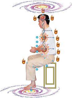 mantak chia microcosmic orbit meditation | Kleiner Energiekreislauf