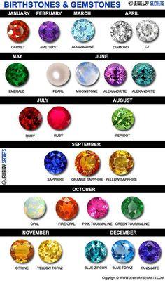 Garnet, Diamond, Orange Sapphire, Yellow Sapphire, and Fire Opal. much better than the traditional options Orange Sapphire, Sapphire Gemstone, Birth Gemstone, Opal And Sapphire Ring, Blue Zircon, Crystals And Gemstones, Stones And Crystals, Gemstone List, Birthstones