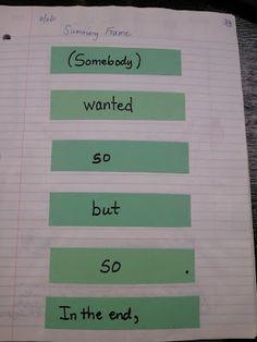 Interactive Notebooks- Summary Frame